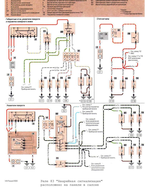 Схема сигнала пассат б5
